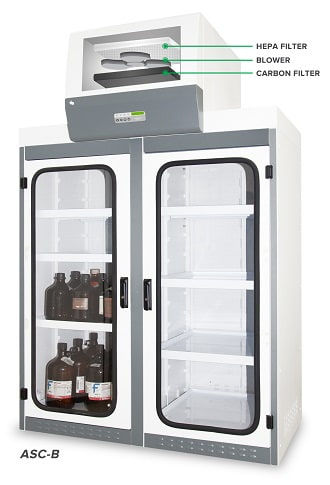 Ascent™ Storage Cabinet - B series (ASC-B)